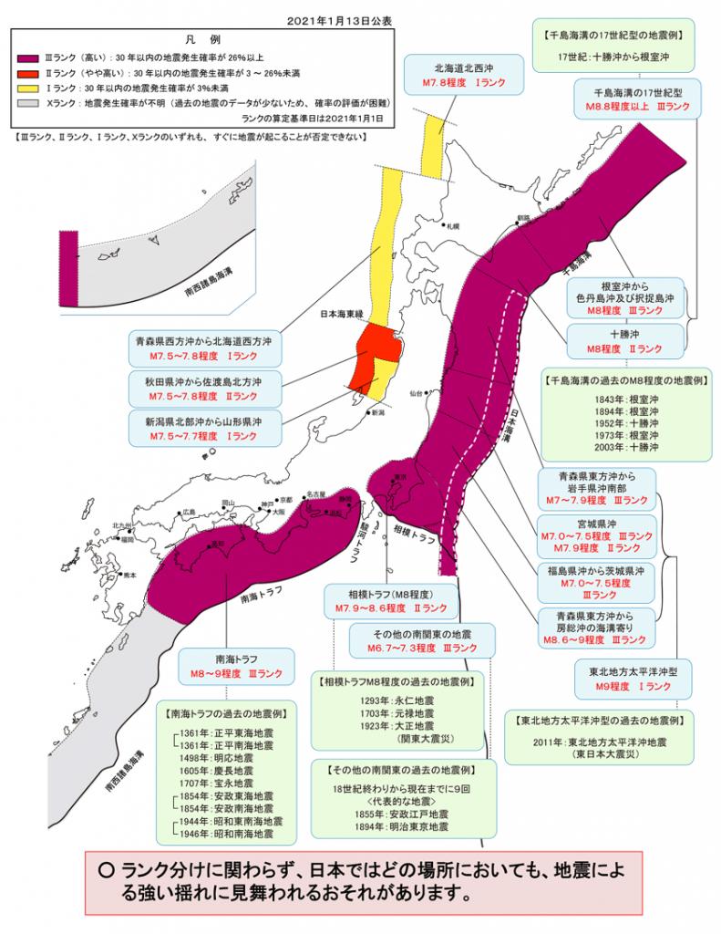 海溝型地震の評価結果